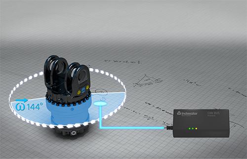 Smart-Rotator