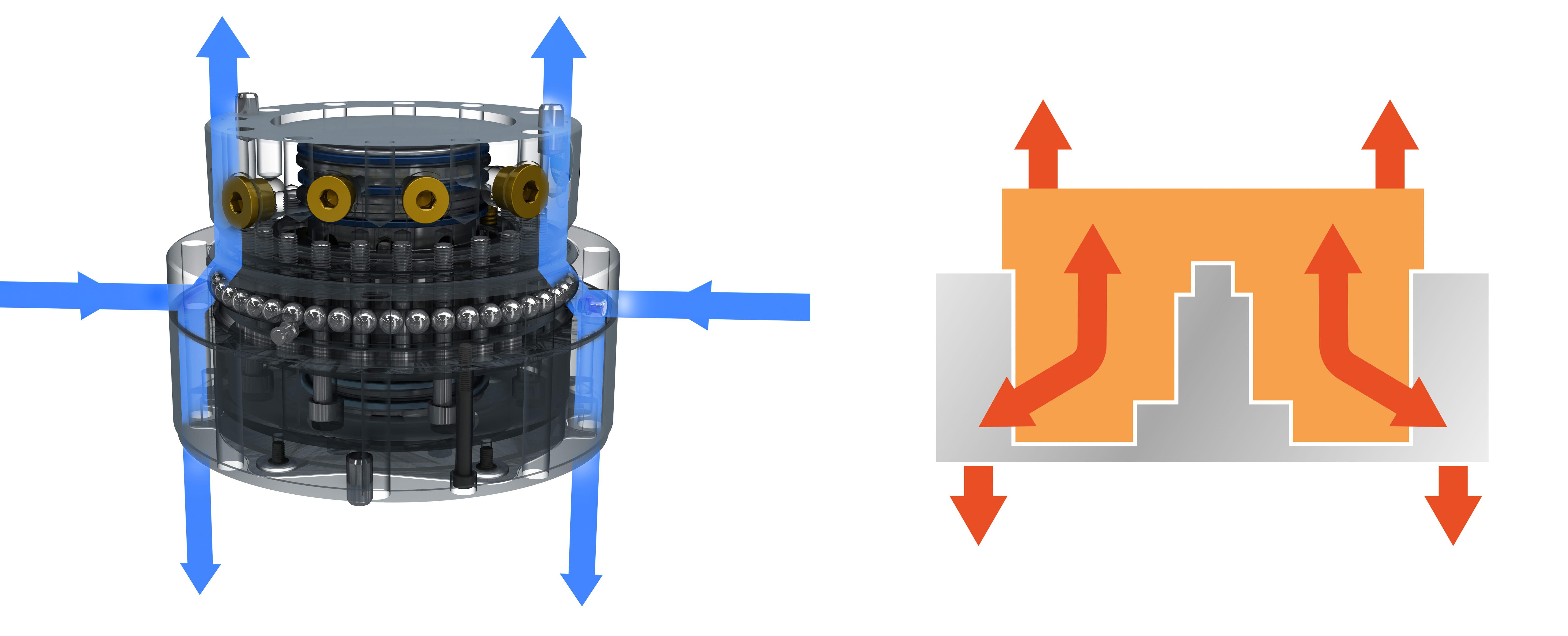 PHILIPP ForstWerkzeuge INDEXATOR Rotator XR 300 patented torque transfer, Kompaktrotatoren, XR-Kompaktrotator, hydraulischer Rotator, hydraulischer Drehservo, hydraulischer Drehmotor